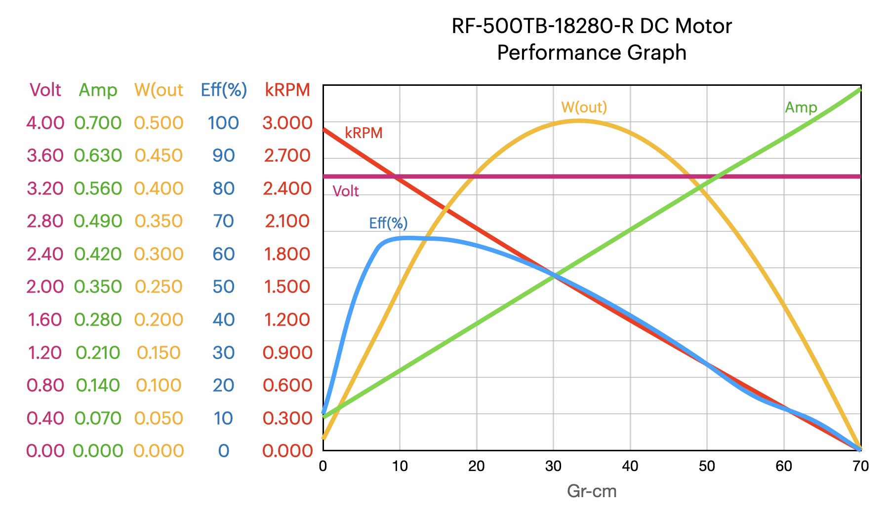 robotics___cnc_Motor_datasheet_sample_pix.png