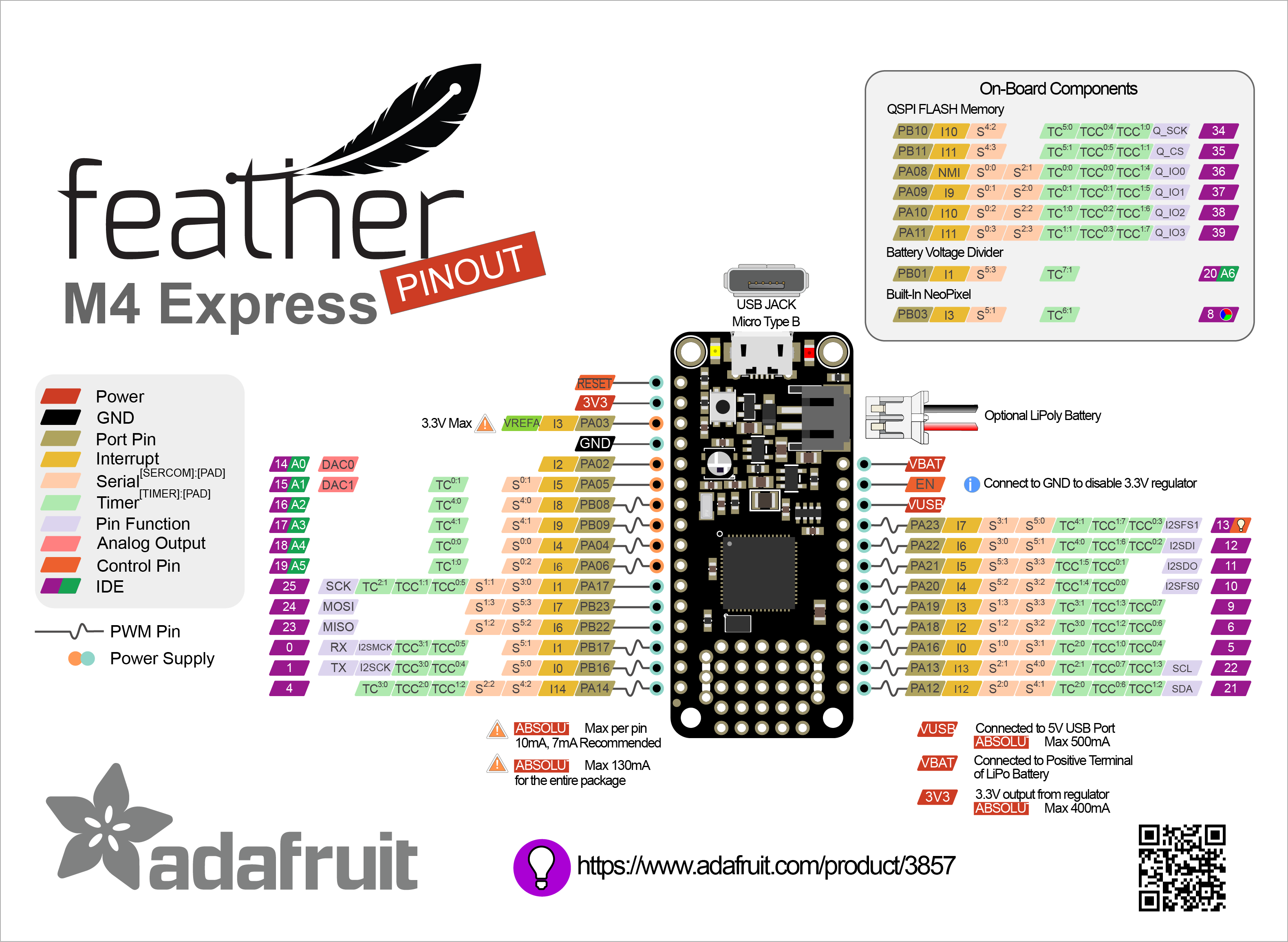 arduino_compatibles_Feather_M4_Page.png