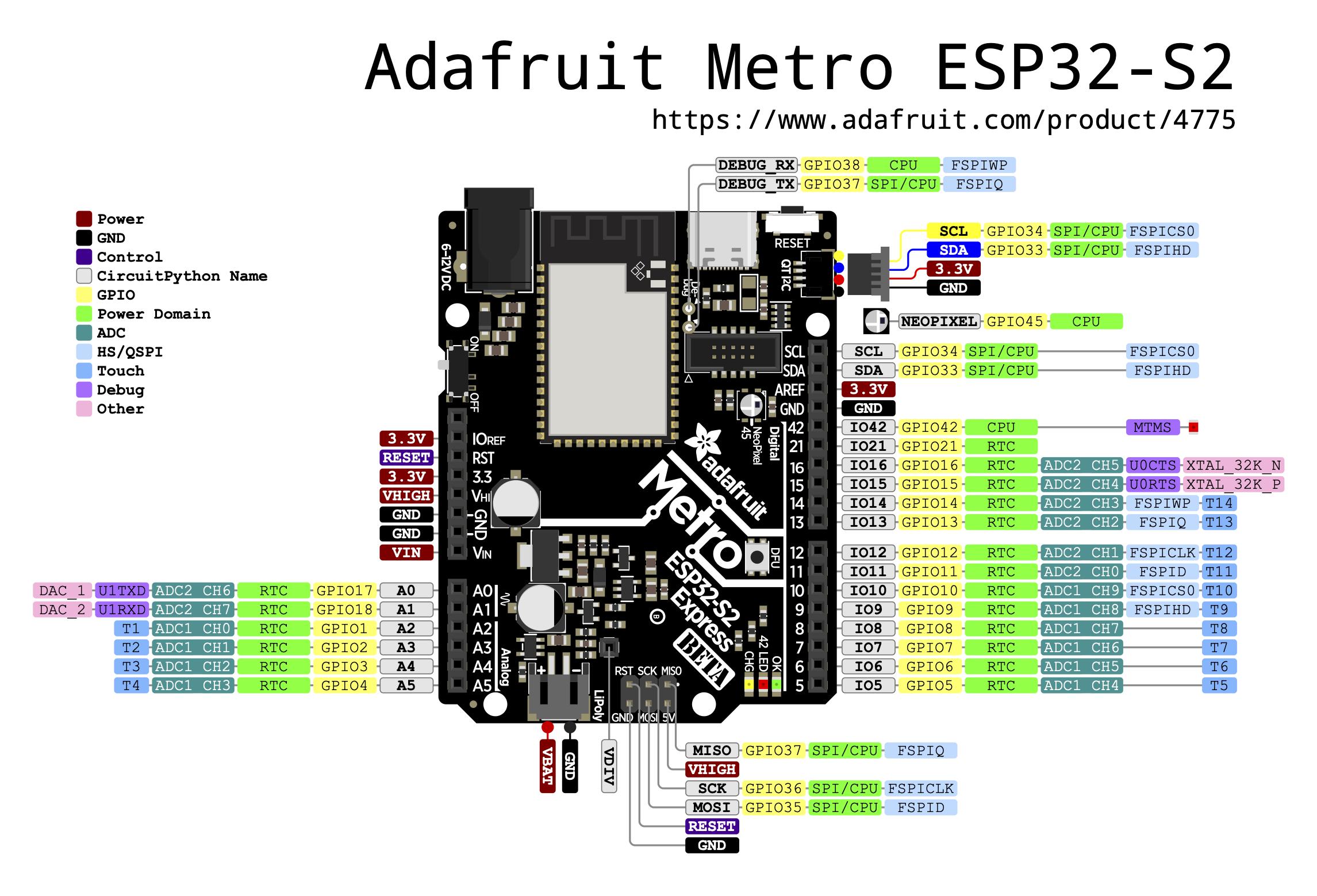 adafruit_products_Adafruit_Metro_ESP32-S2_pinout.png