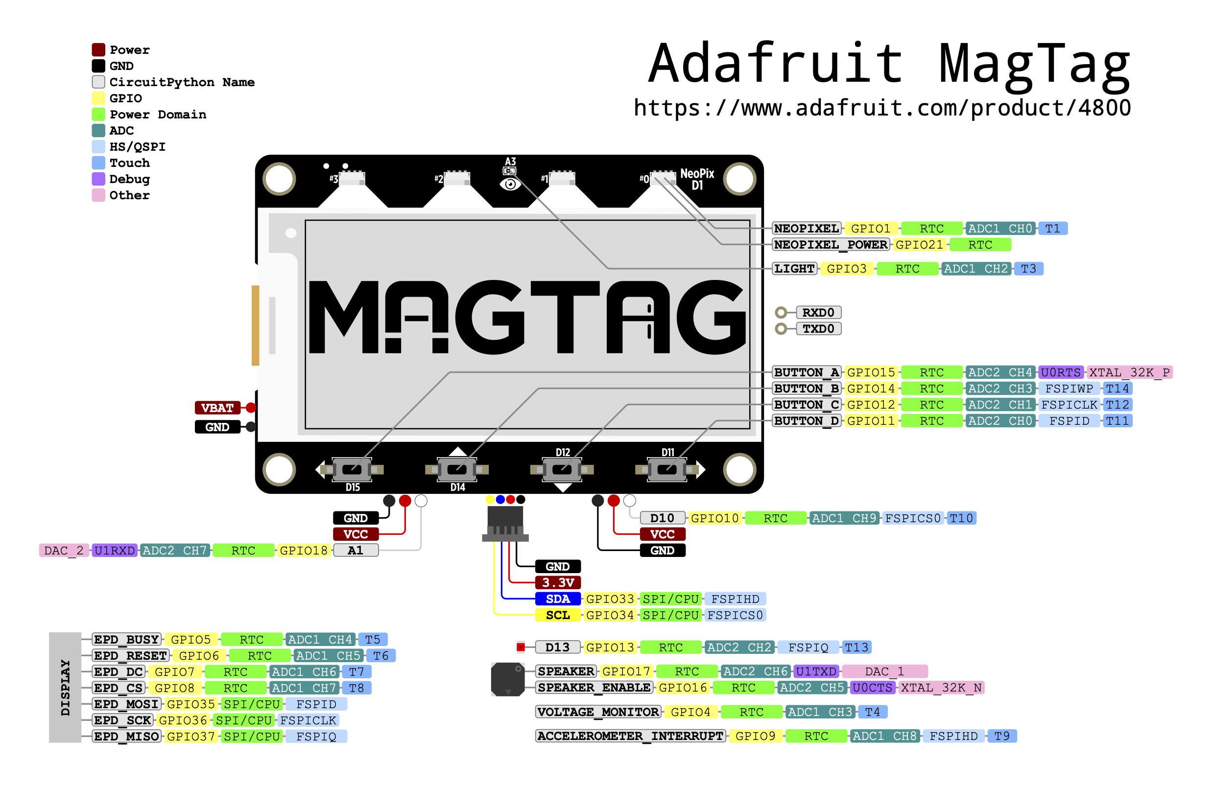 adafruit_products_Adafruit_MagTag_ESP32-S2_pinout.png