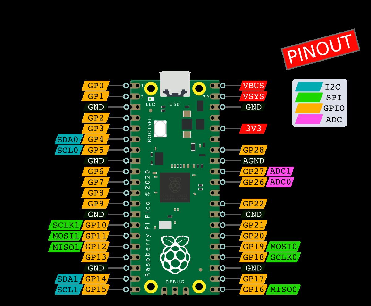 sensors_pico_u2if_pinout.png