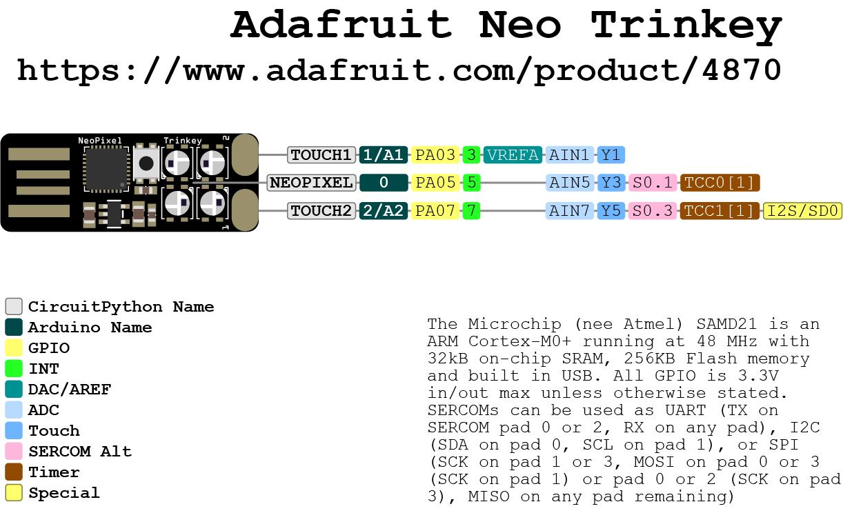 adafruit_products_Adafruit_Neo_Trinkey_Pinout.png