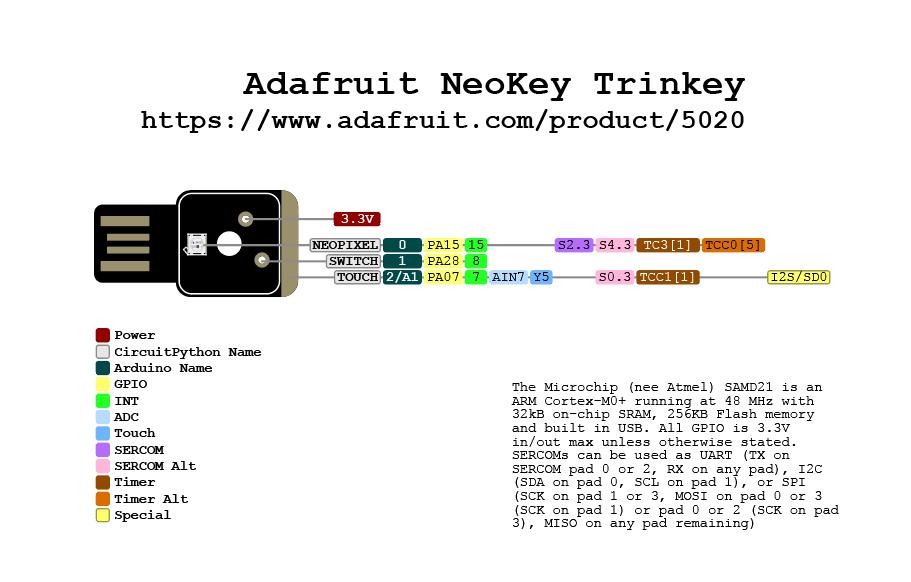 adafruit_products_Adafruit_NeoKey_Trinkey_Pinout.png