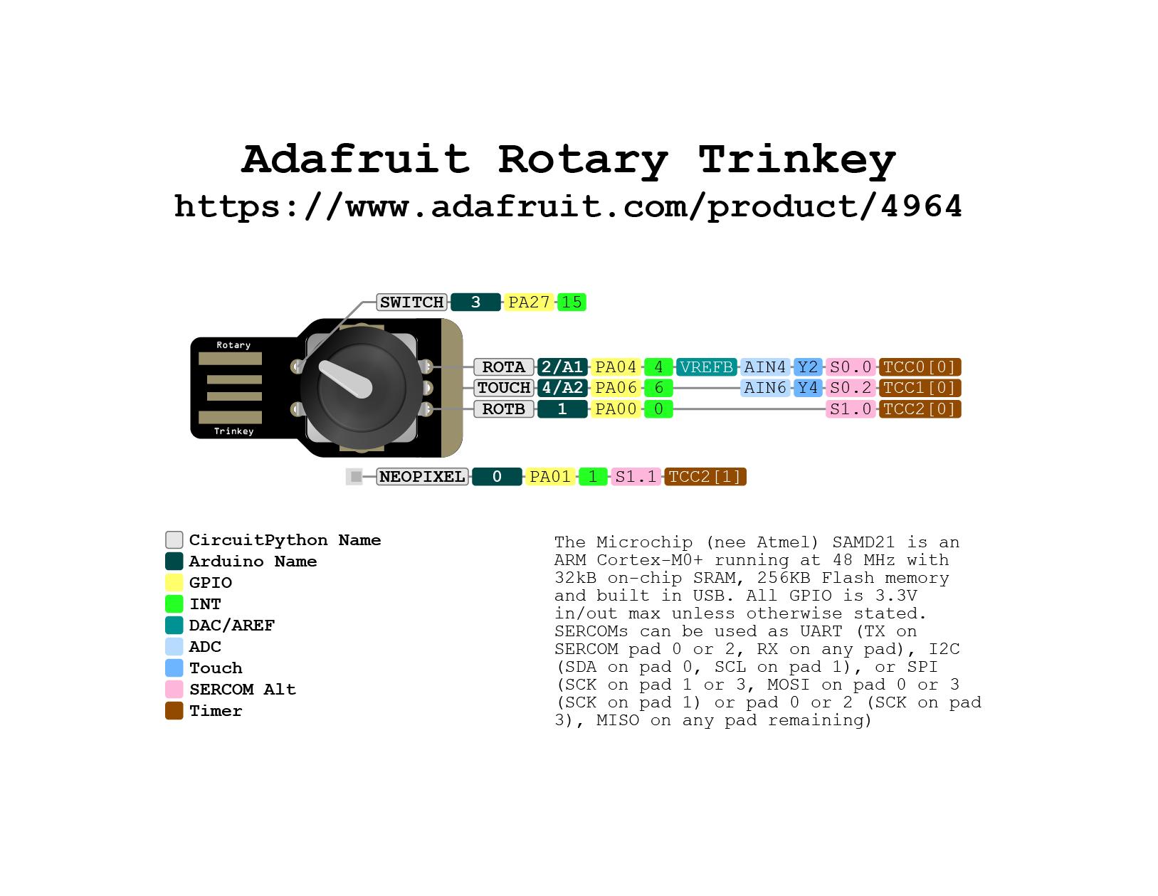 adafruit_products_Adafruit_Rotary_Trinkey_Pinout.png