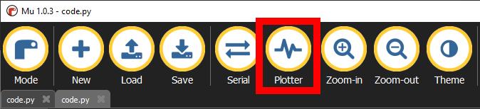 microcontrollers_plotter.jpg
