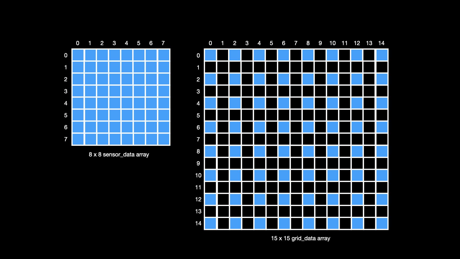 temperature___humidity_interpolation_grid_example.001.jpeg
