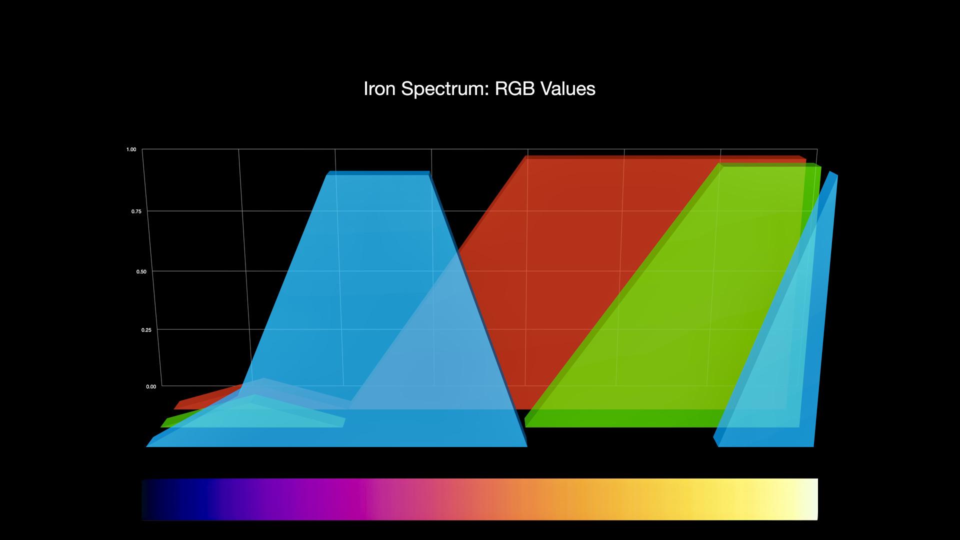 temperature___humidity_interpolation_grid_example.019.jpeg