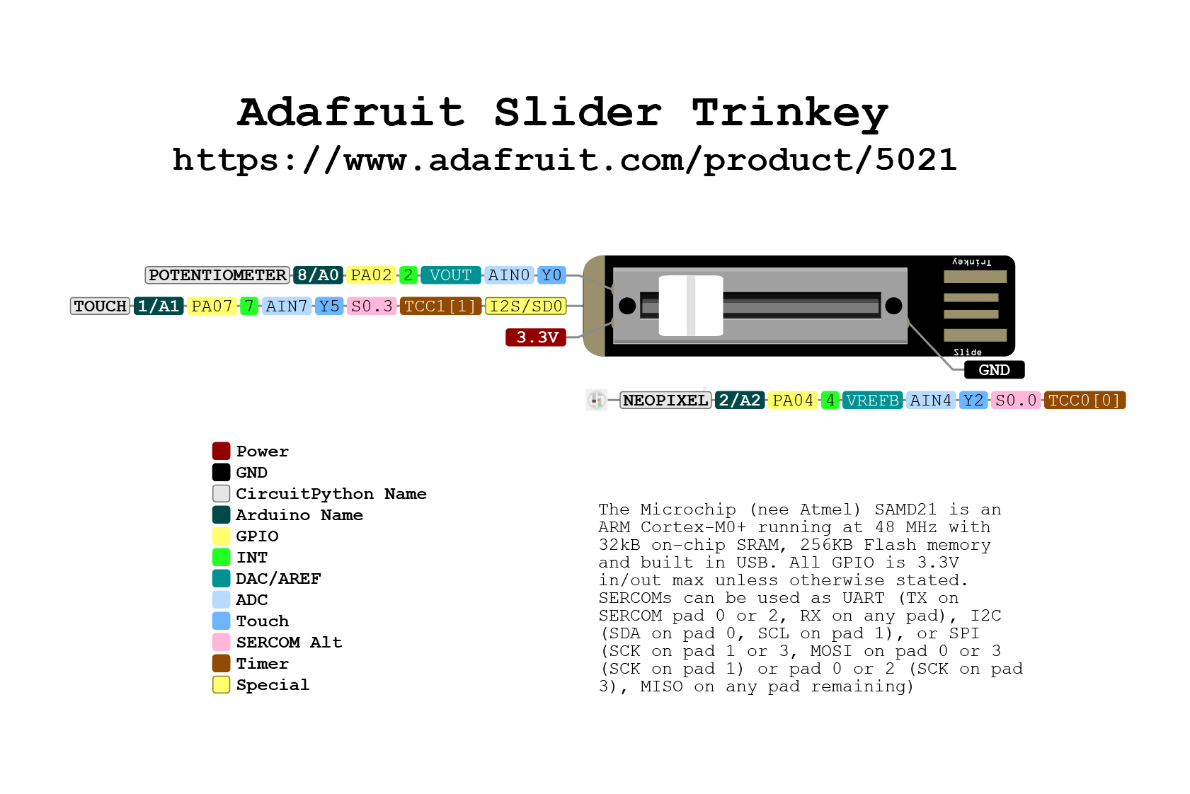 adafruit_products_Adafruit_Slider_Trinkey_Pinout.png