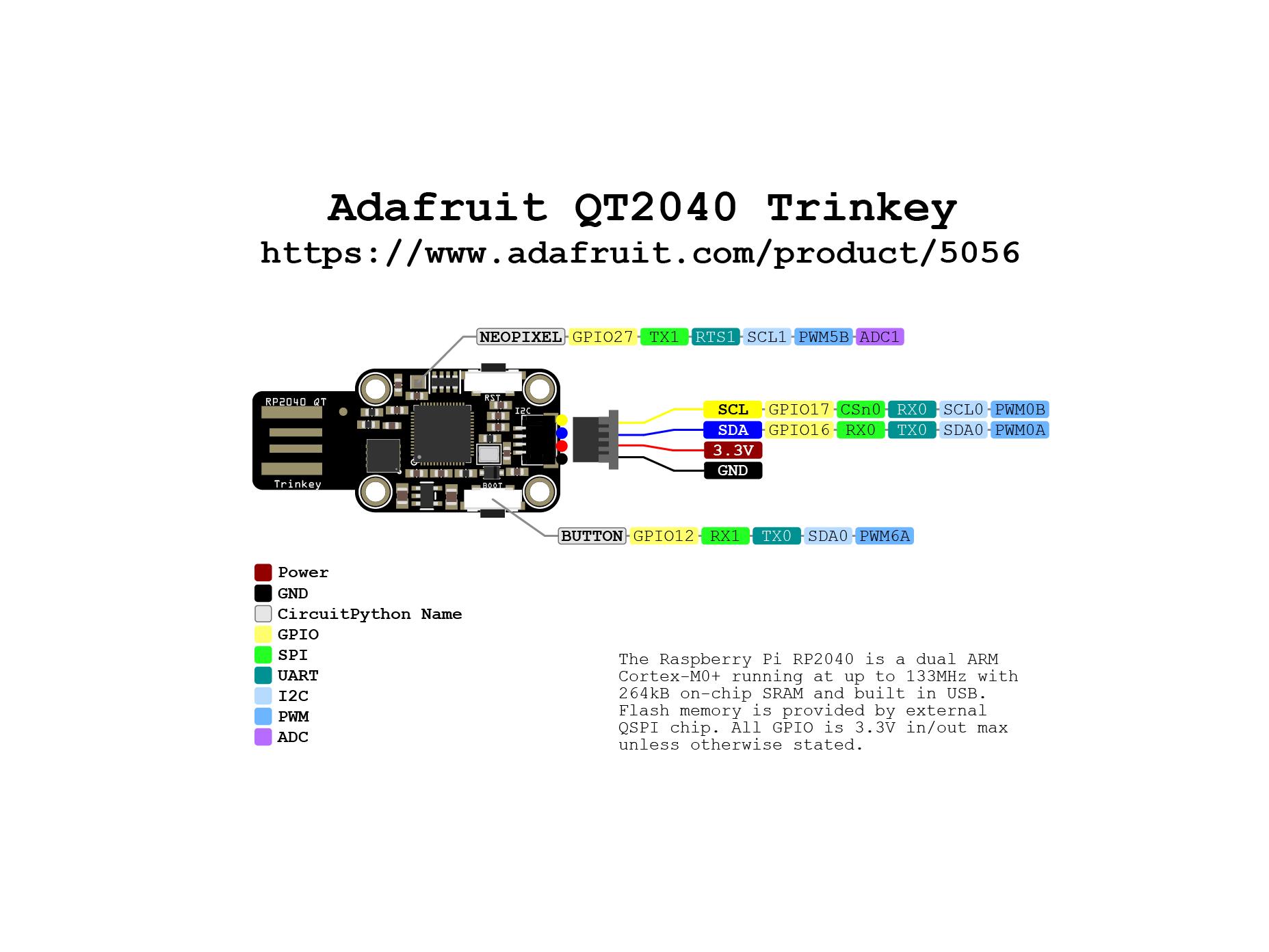 sensors_Adafruit_QT_Trinkey_Pinout.png