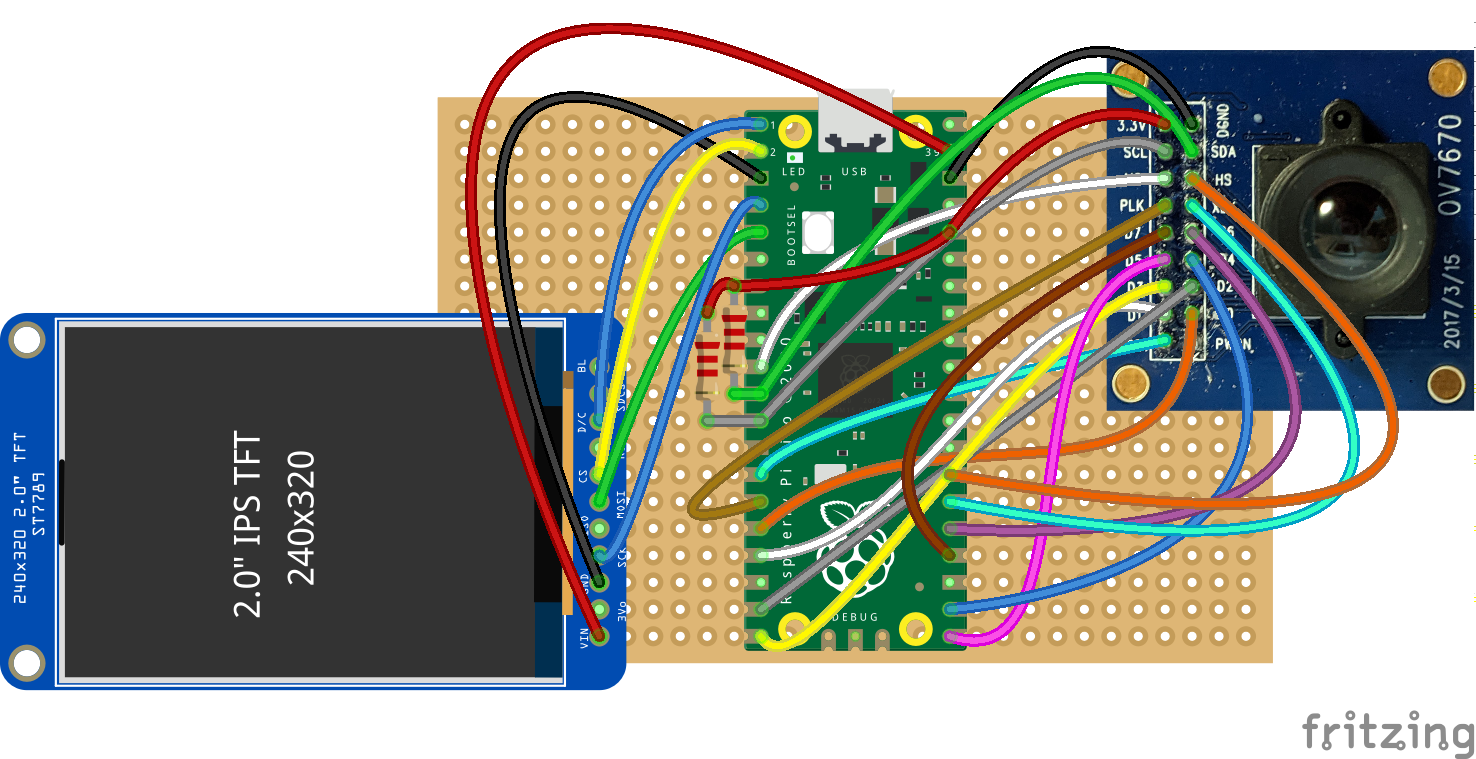 sensors_picofritz_bb.png