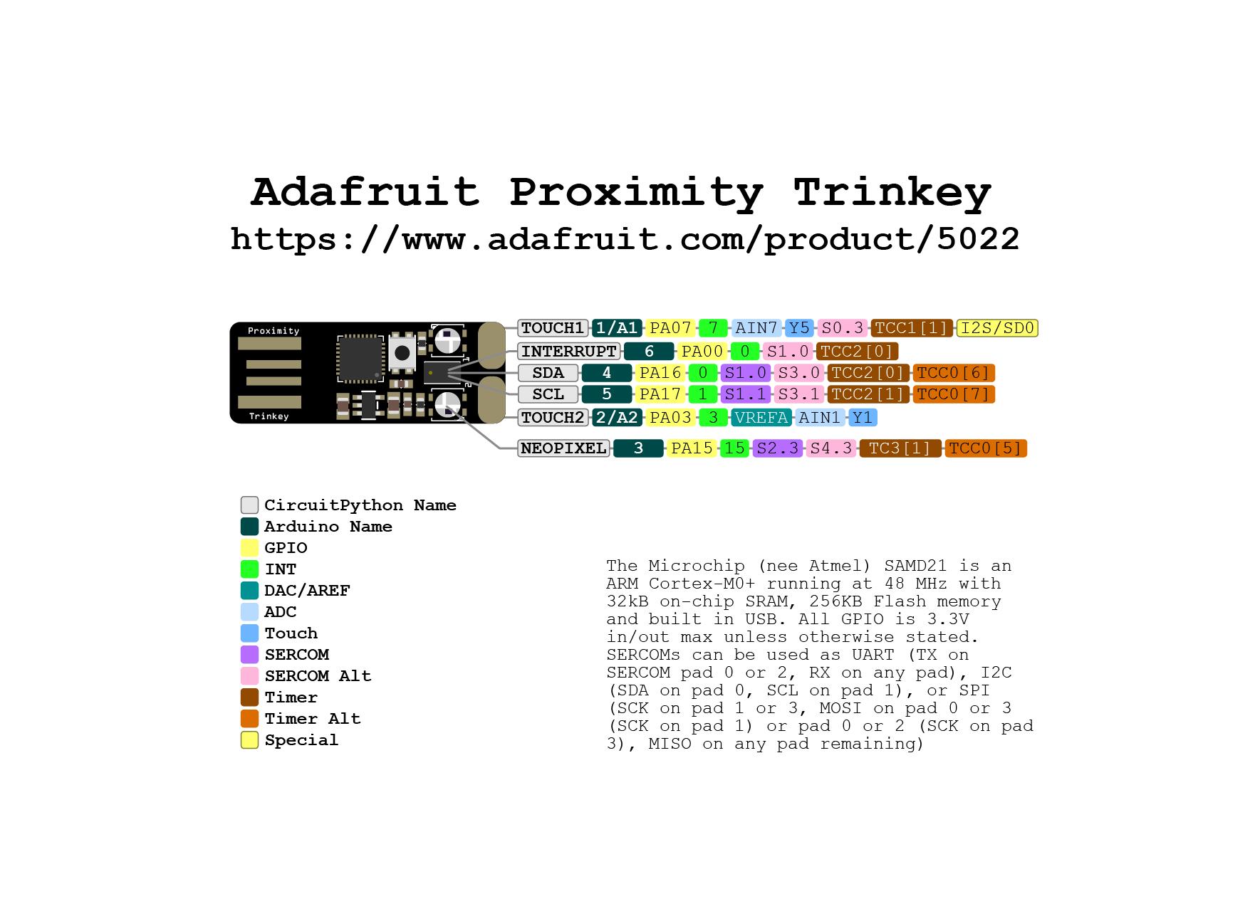 adafruit_products_Adafruit_Proximity_Trinkey_Pinout.png
