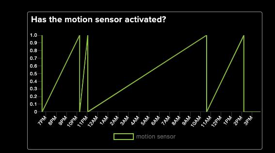 sensors_Screen_Shot_2021-10-08_at_12.58.20_PM.png