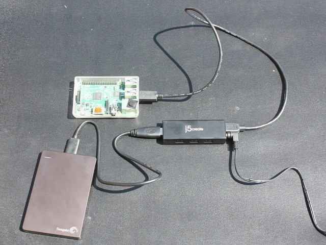 Overview | Using an External Drive as a Raspberry Pi Root Filesystem