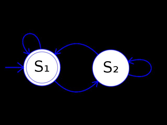 Using Classes | CircuitPython 101: State Machines, Two Ways
