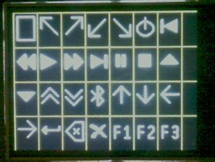 Creating Custom Symbol Fonts for Adafruit GFX Library