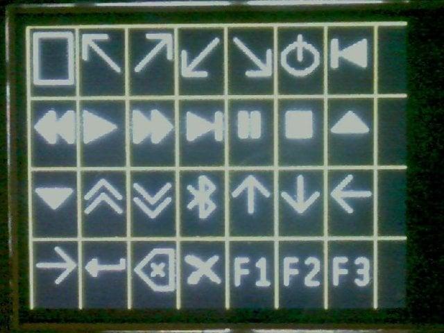 Overview | Creating Custom Symbol Fonts for Adafruit GFX