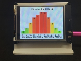 Daily UV Index PyPortal Display
