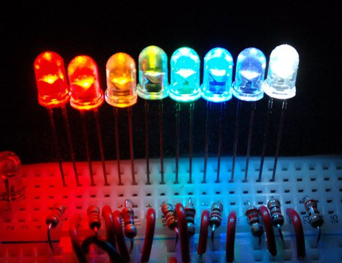 All About LEDs