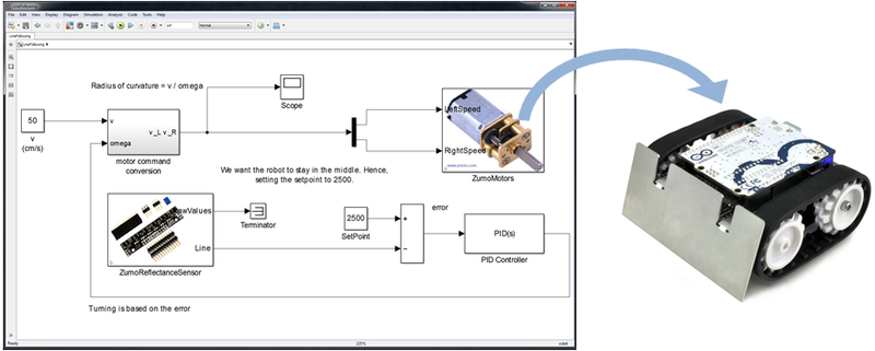 Acquire Sensor Input | Line Following Zumo Robot Using Simulink