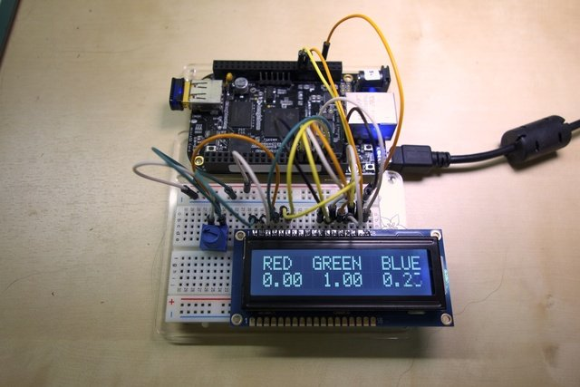 Character LCD with Raspberry Pi or BeagleBone Black