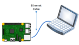 Set up and Blink - MATLAB and Simulink with Raspberry Pi