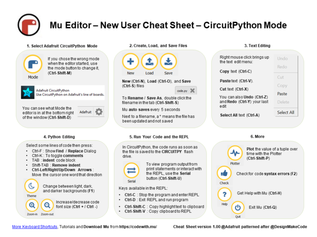 Mu Keyboard Shortcut Cheat Sheets