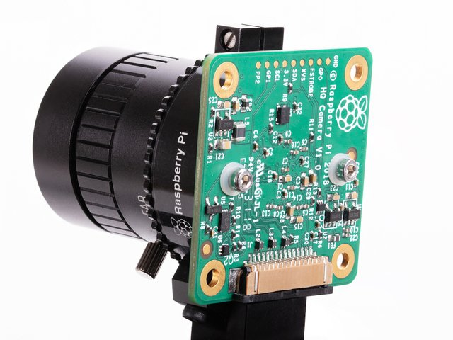 All About Raspberry Pi HQ Camera Lenses